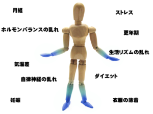 冷え症の原因と体への影響について